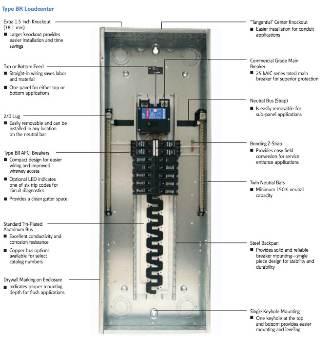 midwest spa disconnect wiring diagram midwest spa gfci